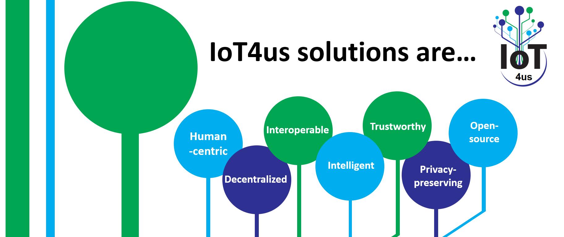IoT4us